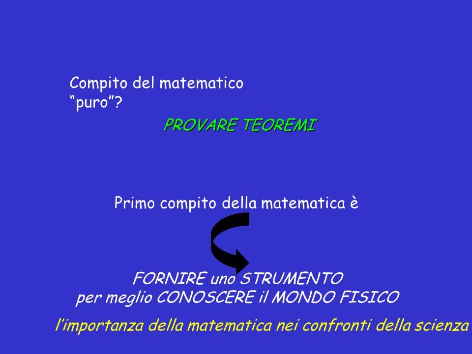 Compito del matematico puro