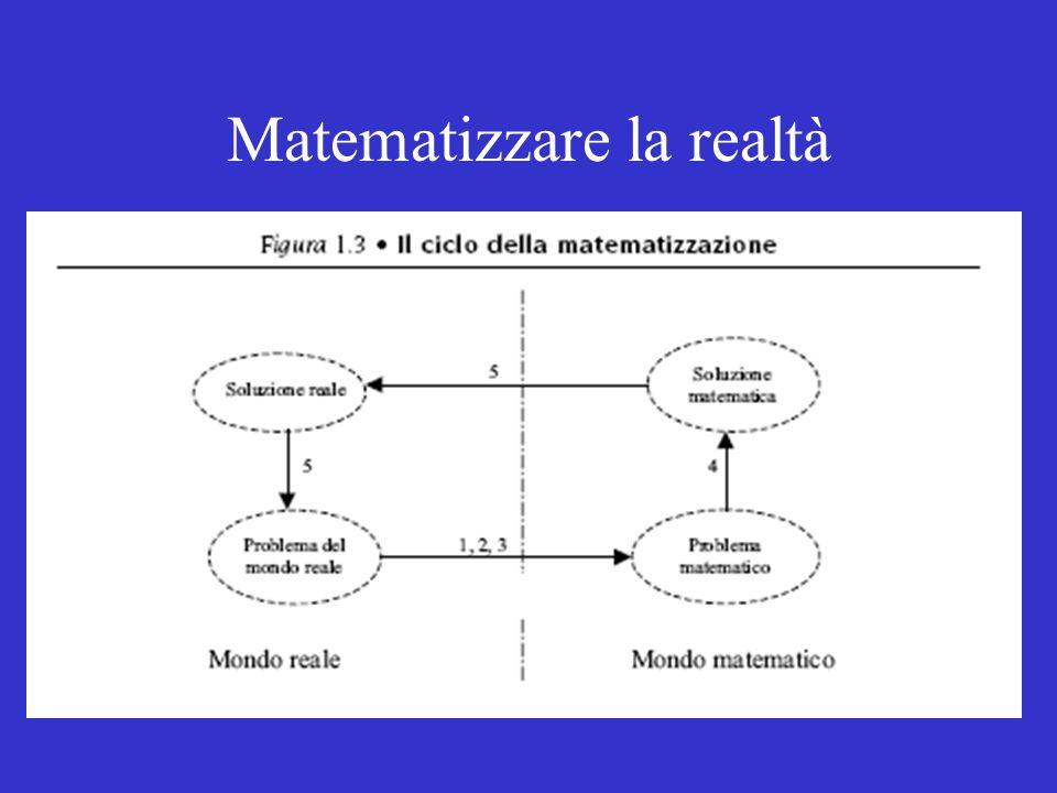 Matematizzare la realtà