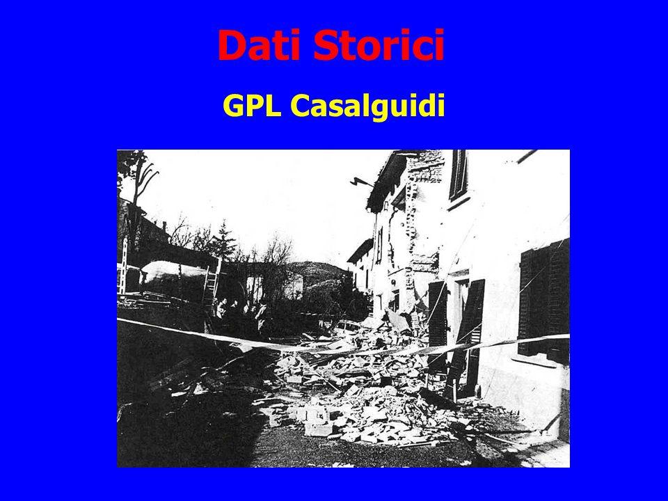 Dati Storici GPL Casalguidi