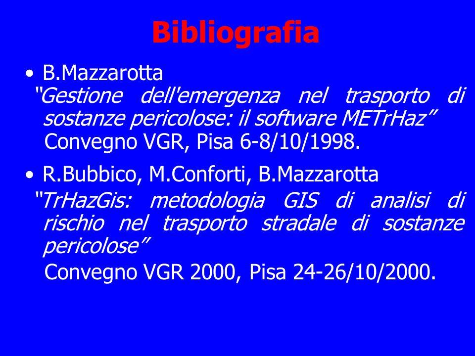 Bibliografia B.Mazzarotta