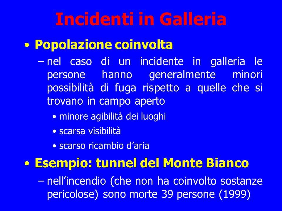 Incidenti in Galleria Popolazione coinvolta