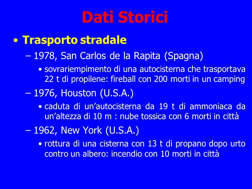 Dati Storici Trasporto stradale 1978, San Carlos de la Rapita (Spagna)