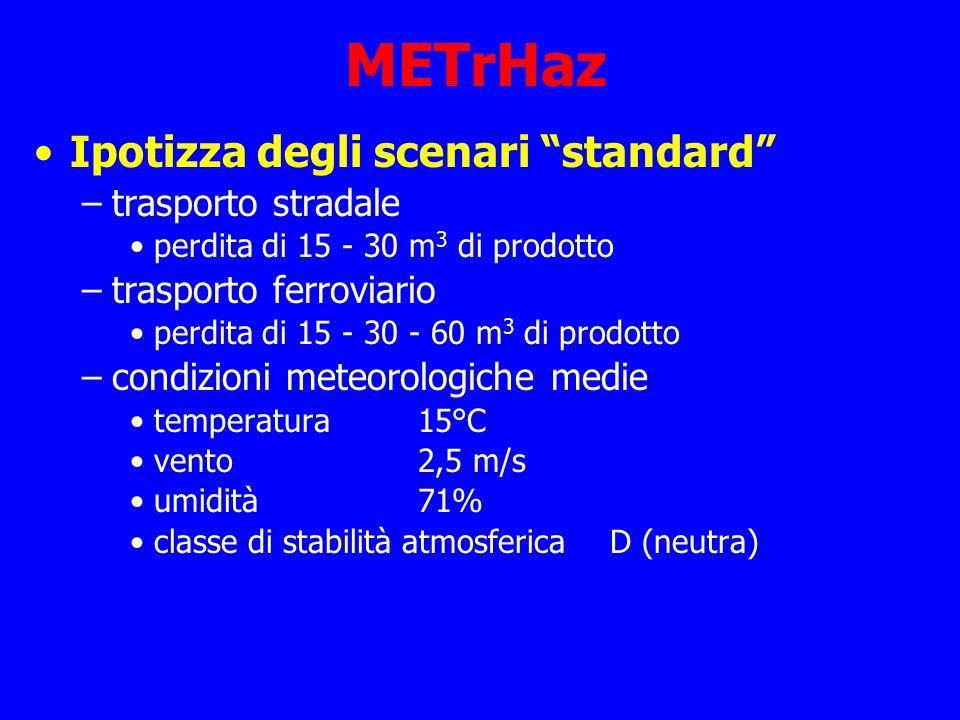 METrHaz Ipotizza degli scenari standard trasporto stradale