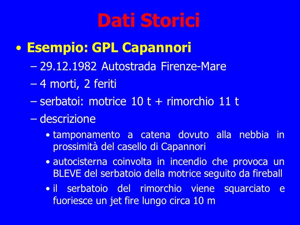 Dati Storici Esempio: GPL Capannori 29.12.1982 Autostrada Firenze-Mare