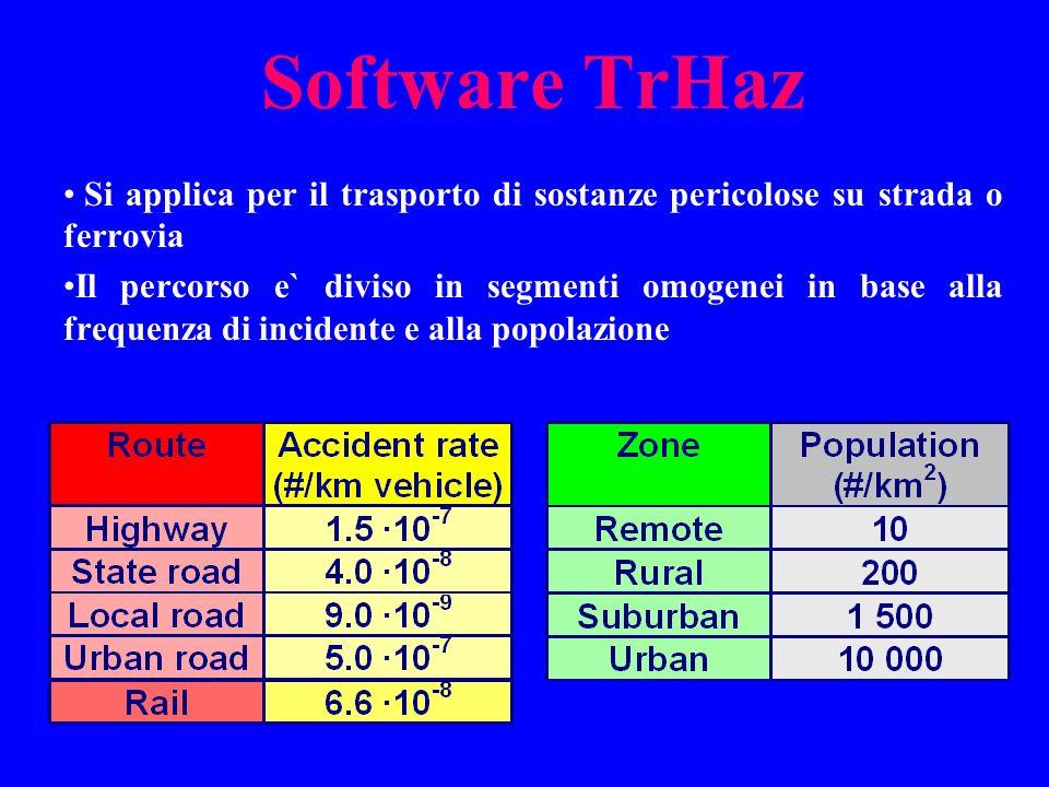 Software TrHaz Si applica per il trasporto di sostanze pericolose su strada o ferrovia.