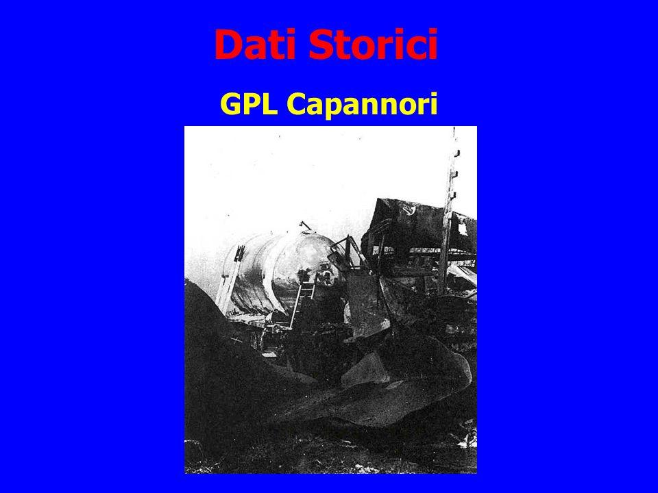 Dati Storici GPL Capannori