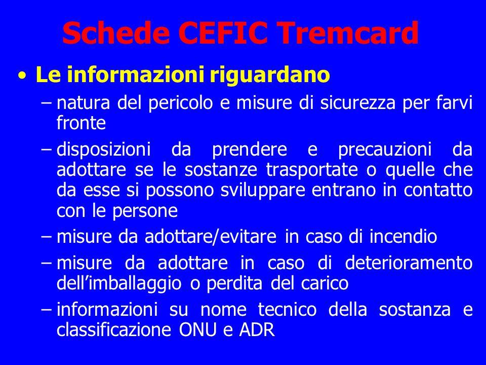 Schede CEFIC Tremcard Le informazioni riguardano