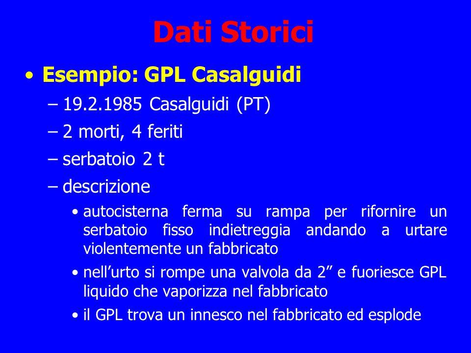 Dati Storici Esempio: GPL Casalguidi 19.2.1985 Casalguidi (PT)
