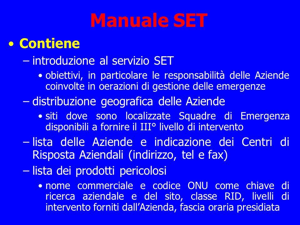 Manuale SET Contiene introduzione al servizio SET