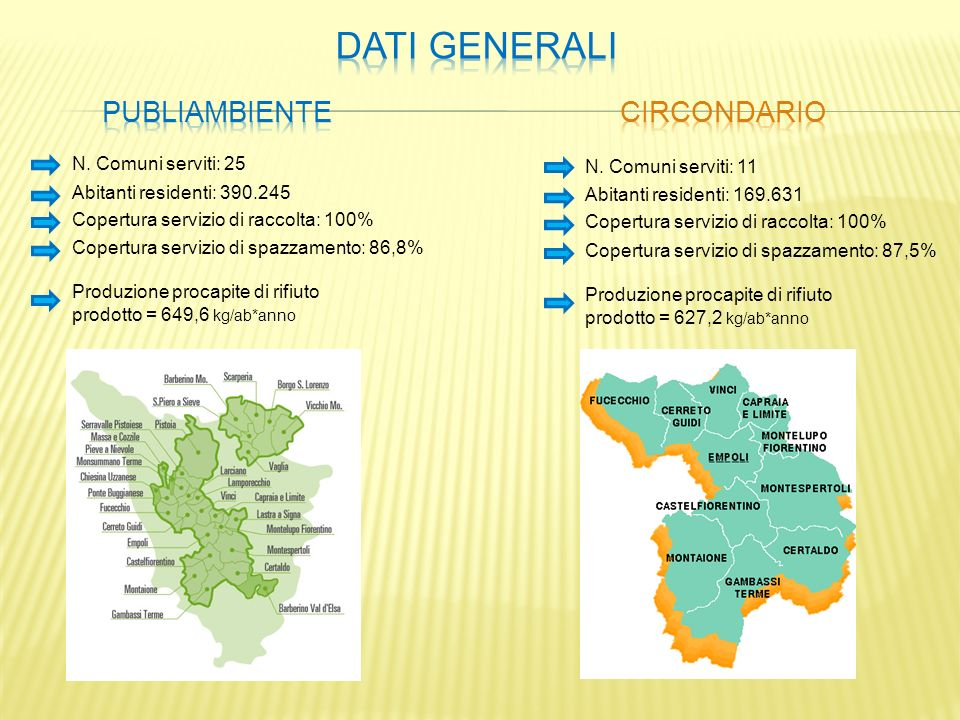 dati generali Publiambiente CIRCONDARIO N. Comuni serviti: 25