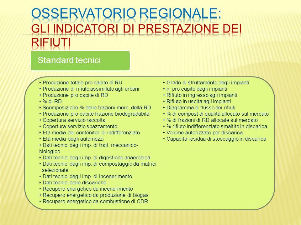 Osservatorio regionale: