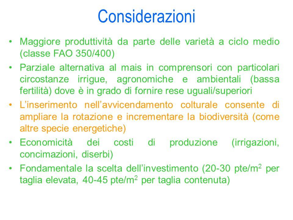 ConsiderazioniMaggiore produttività da parte delle varietà a ciclo medio (classe FAO 350/400)