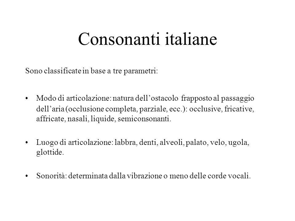 Consonanti italiane Sono classificate in base a tre parametri: