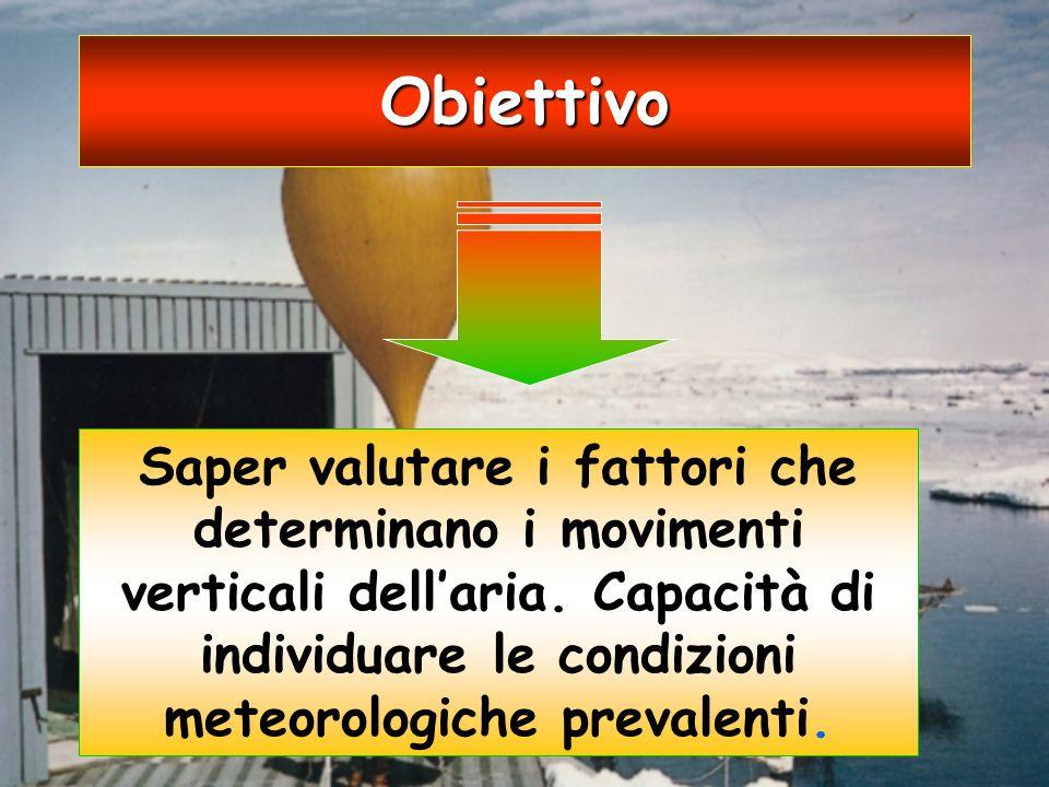 Obiettivo Saper valutare i fattori che determinano i movimenti verticali dell'aria.