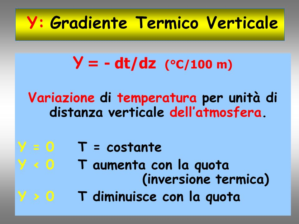 Υ: Gradiente Termico Verticale