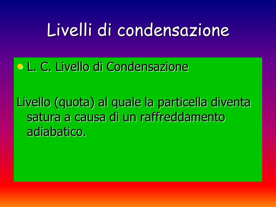 Livelli di condensazione