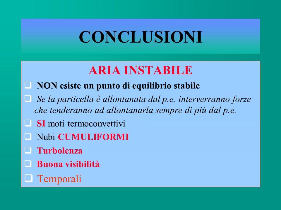 CONCLUSIONI ARIA INSTABILE Temporali