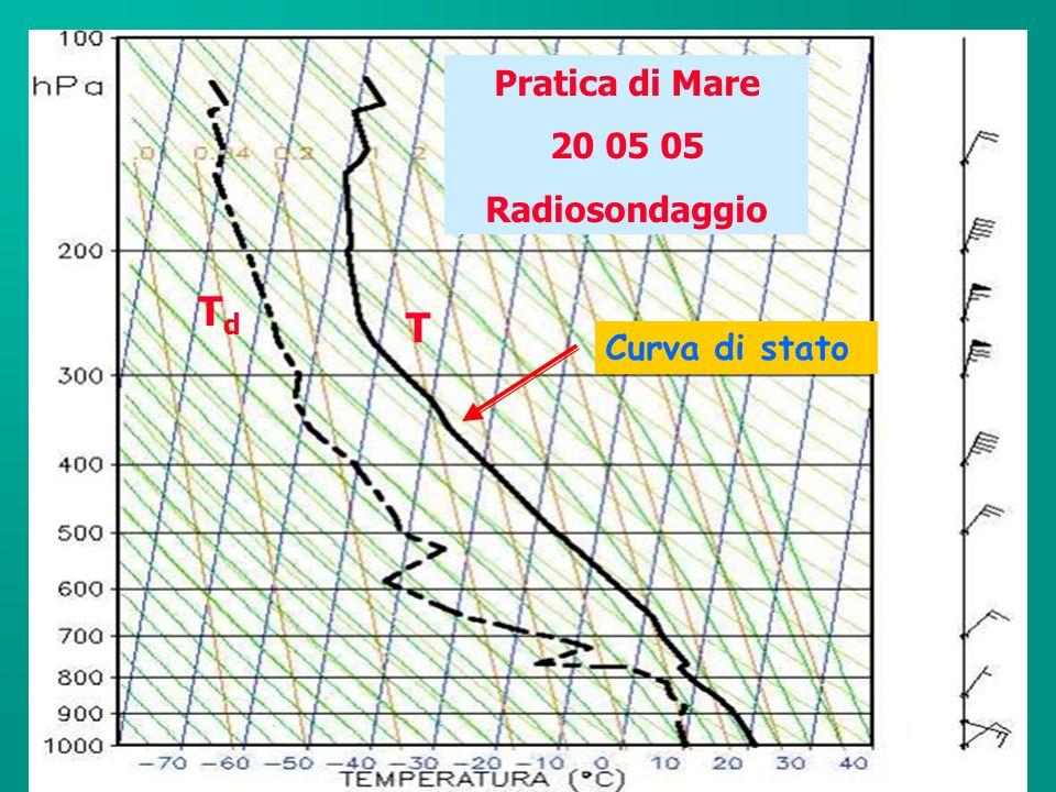 Pratica di Mare 20 05 05 Radiosondaggio Td T Curva di stato