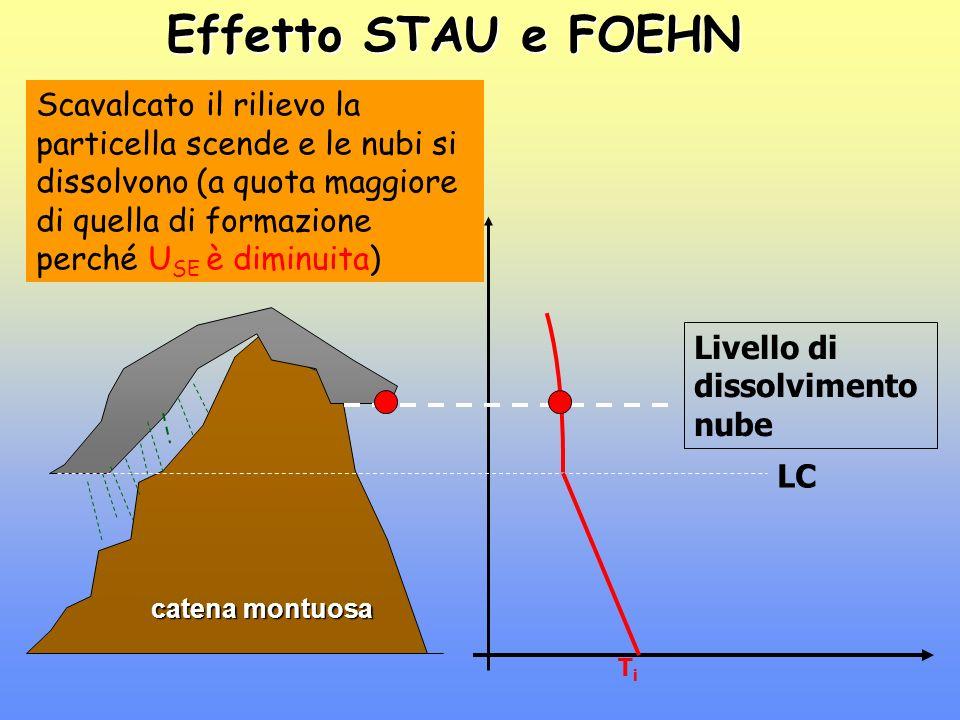 Effetto STAU e FOEHN