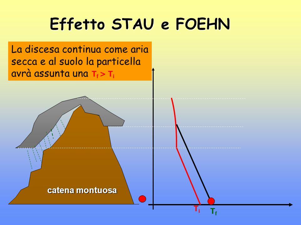 Effetto STAU e FOEHN La discesa continua come aria secca e al suolo la particella avrà assunta una.