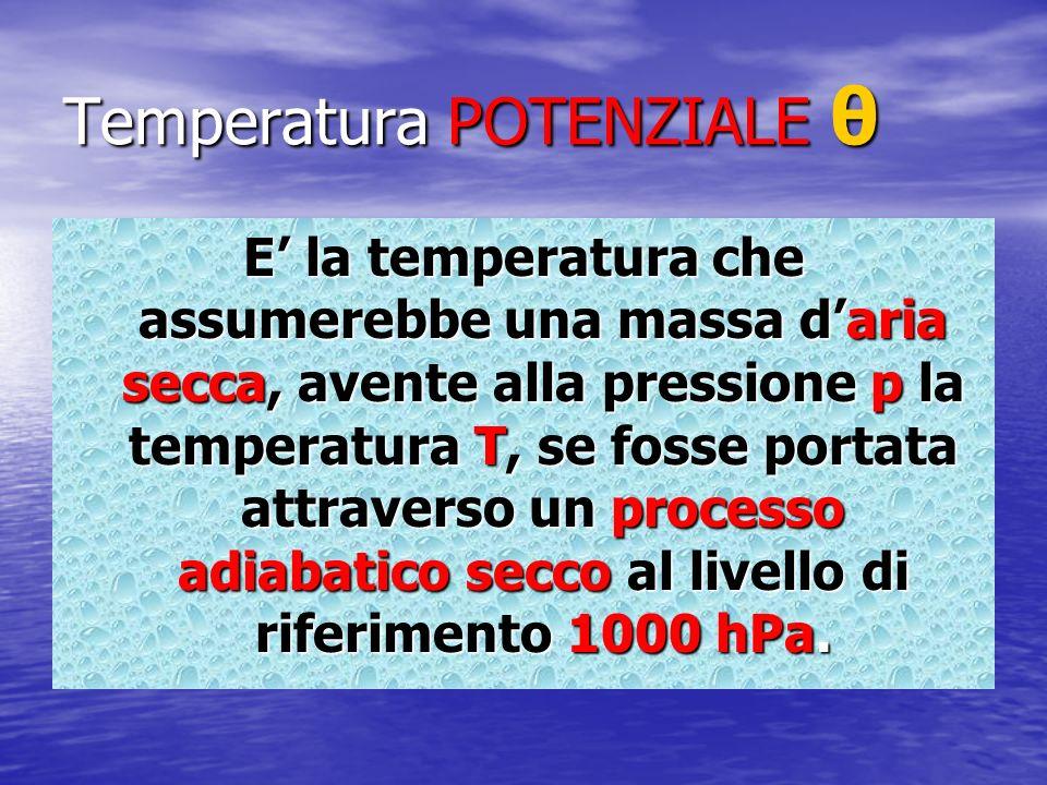 Temperatura POTENZIALE θ