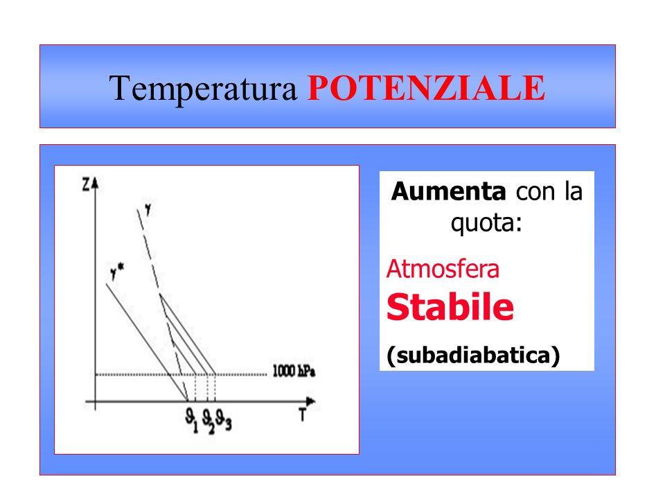 Temperatura POTENZIALE