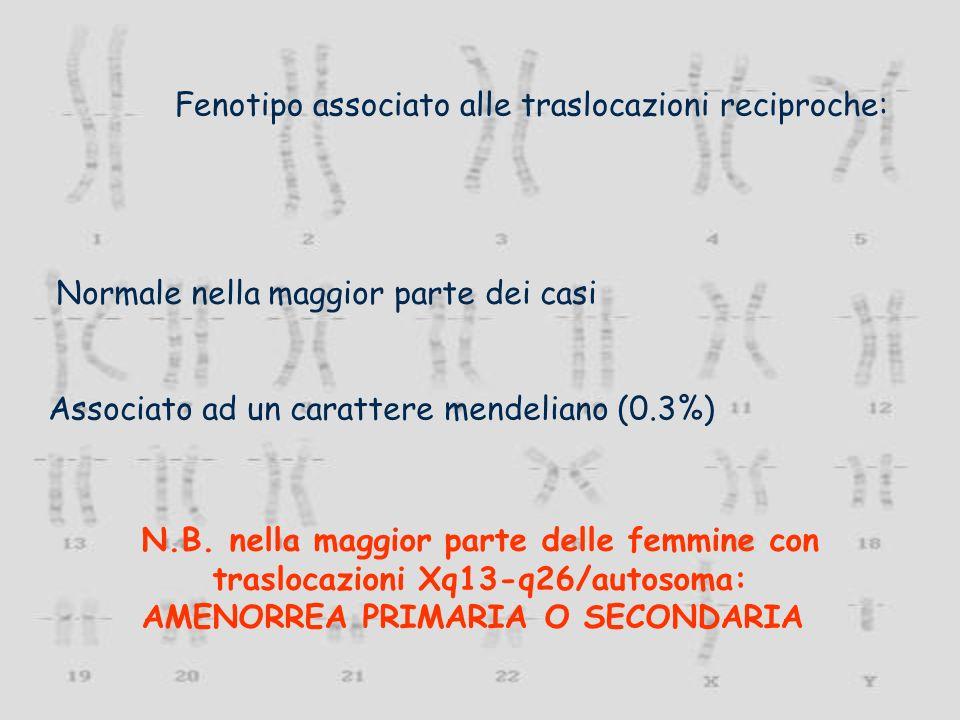 Fenotipo associato alle traslocazioni reciproche: