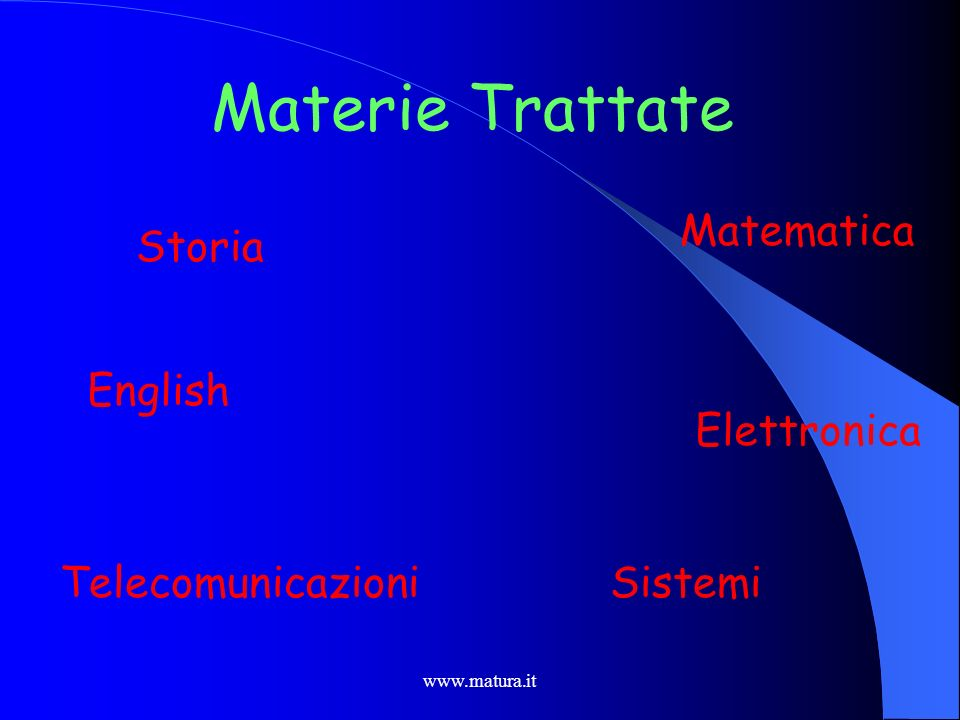 Materie Trattate Matematica Storia English Elettronica