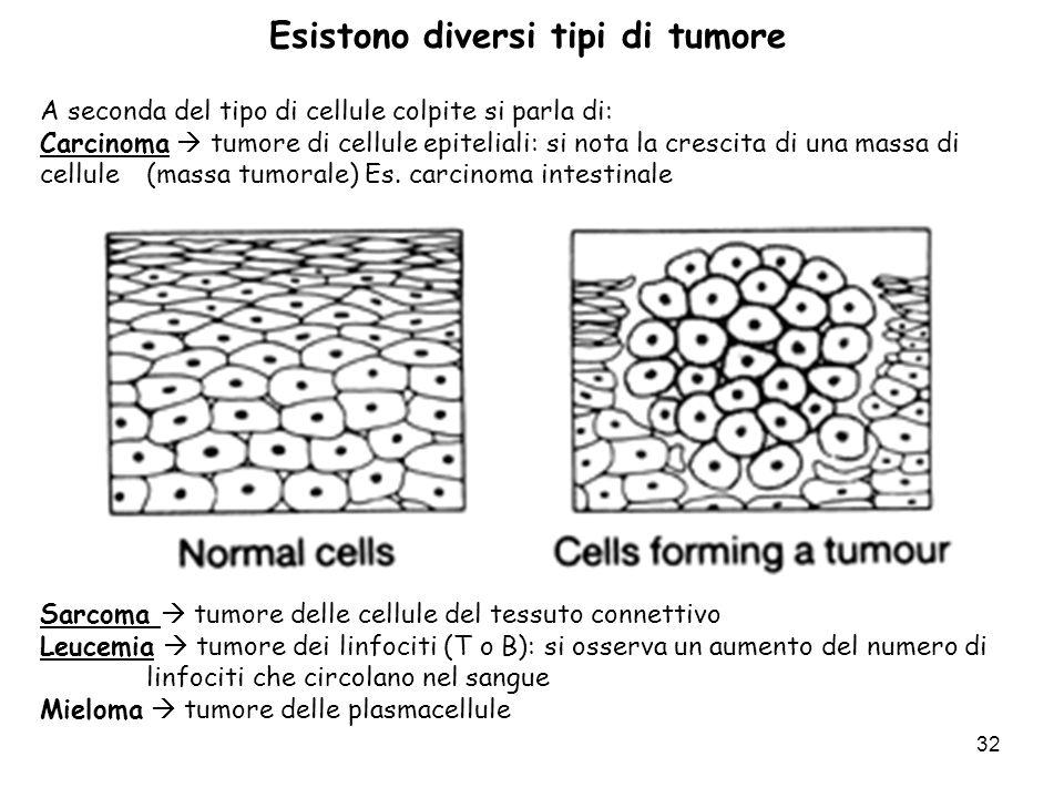 Esistono diversi tipi di tumore
