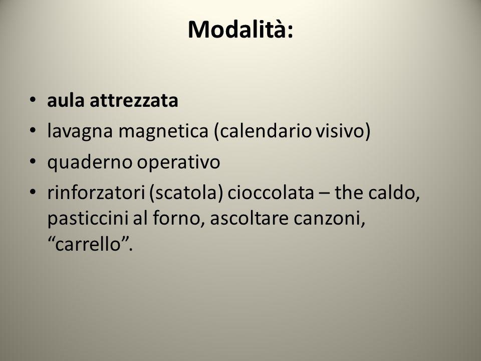 Modalità: aula attrezzata lavagna magnetica (calendario visivo)