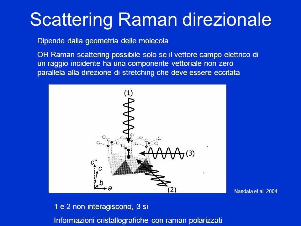 Scattering Raman direzionale