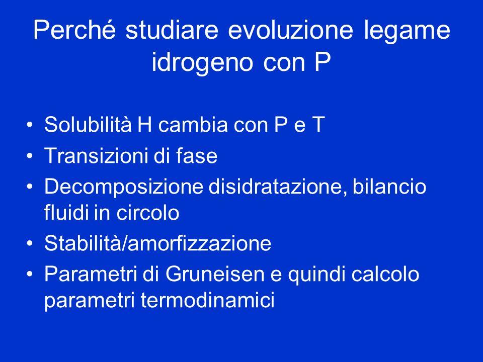 Perché studiare evoluzione legame idrogeno con P