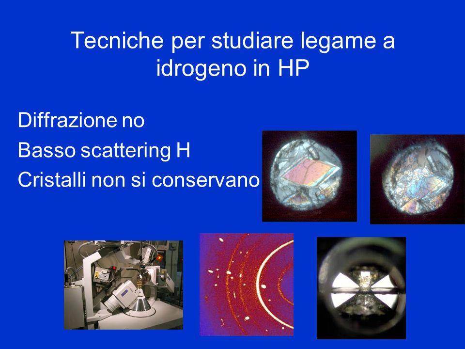 Tecniche per studiare legame a idrogeno in HP