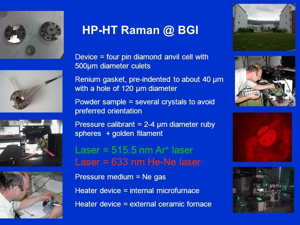HP-HT Raman @ BGI Laser = 515.5 nm Ar+ laser