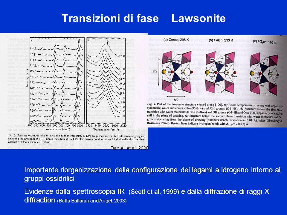 Transizioni di fase Lawsonite