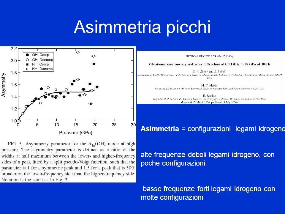 Asimmetria picchi Asimmetria = configurazioni legami idrogeno