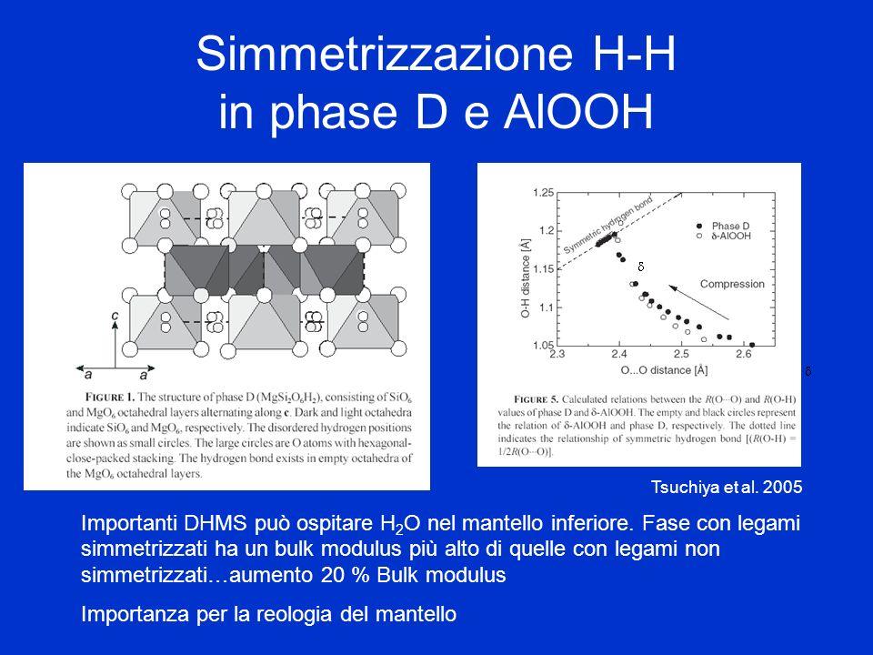 Simmetrizzazione H-H in phase D e AlOOH