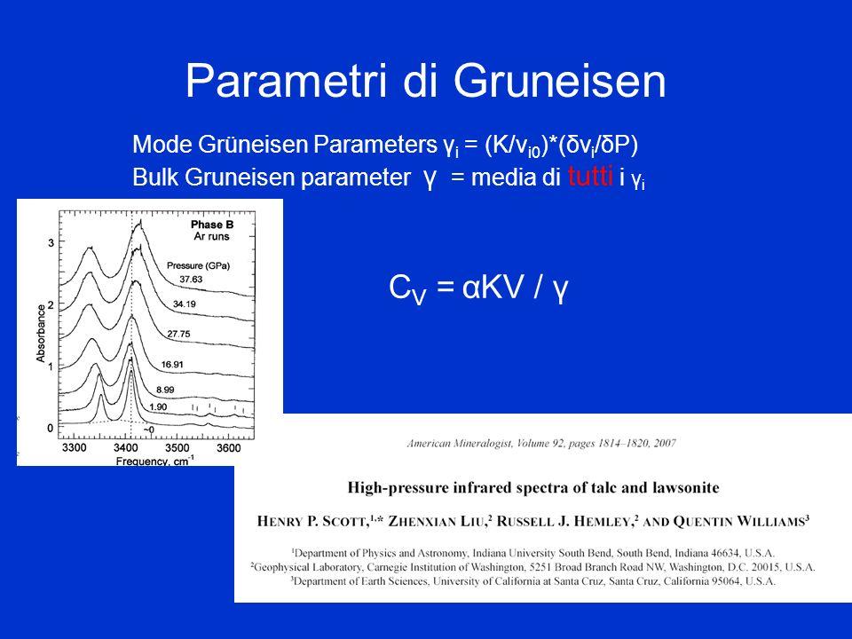 Parametri di Gruneisen