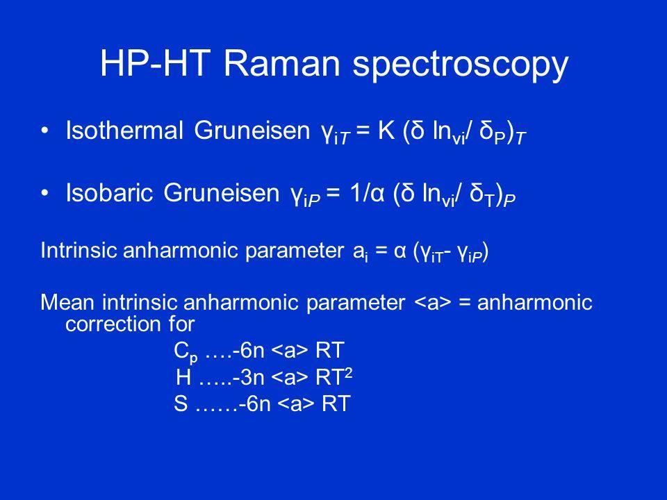 HP-HT Raman spectroscopy