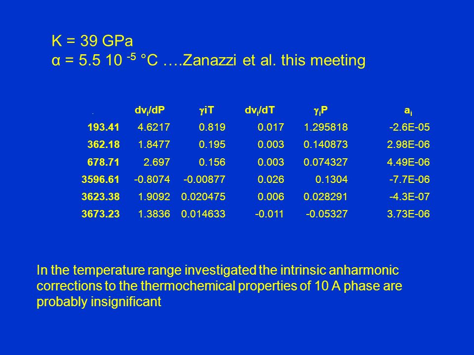 α = 5.5 10 -5 °C ….Zanazzi et al. this meeting