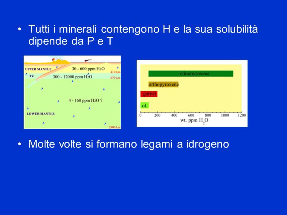 Tutti i minerali contengono H e la sua solubilità dipende da P e T