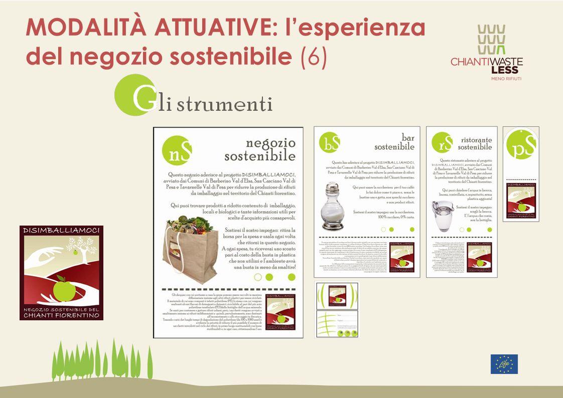 MODALITÀ ATTUATIVE: l'esperienza del negozio sostenibile (6)