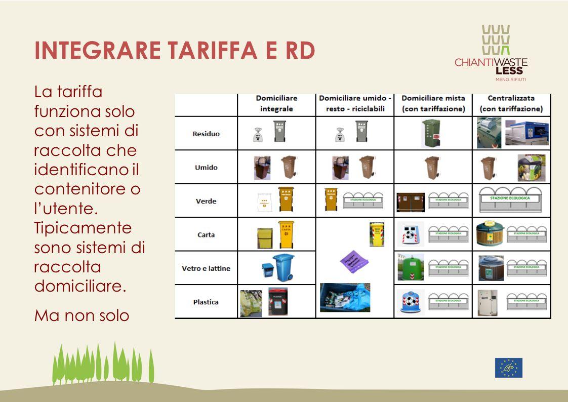 INTEGRARE TARIFFA E RD