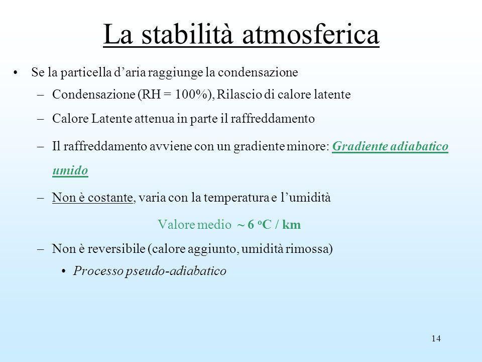 La stabilità atmosferica