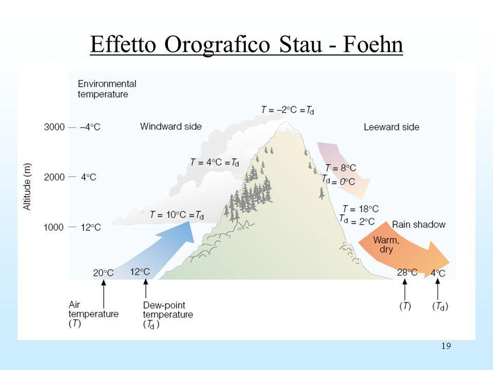 Effetto Orografico Stau - Foehn