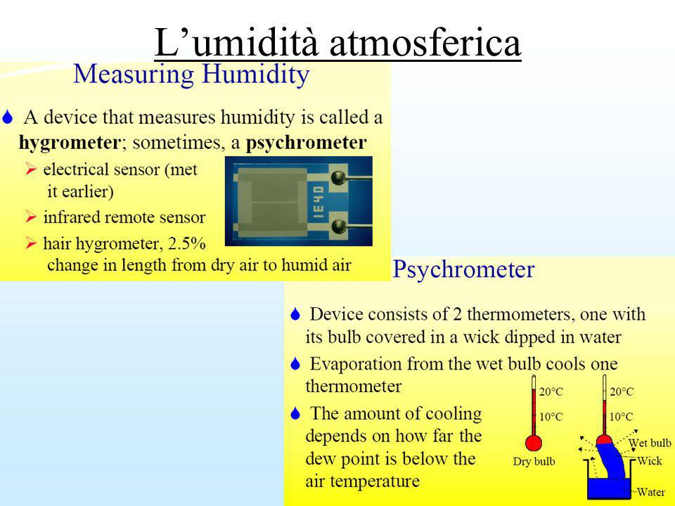 L'umidità atmosferica