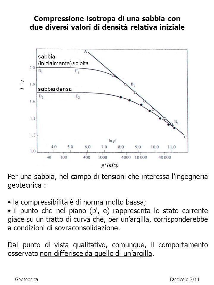 la compressibilità è di norma molto bassa;
