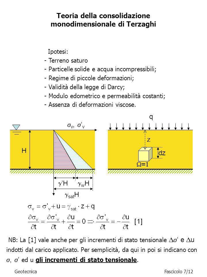 Teoria della consolidazione monodimensionale di Terzaghi