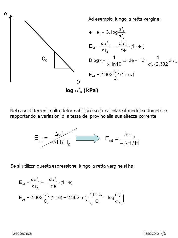 e Cc log 'a (kPa) Ad esempio, lungo la retta vergine: