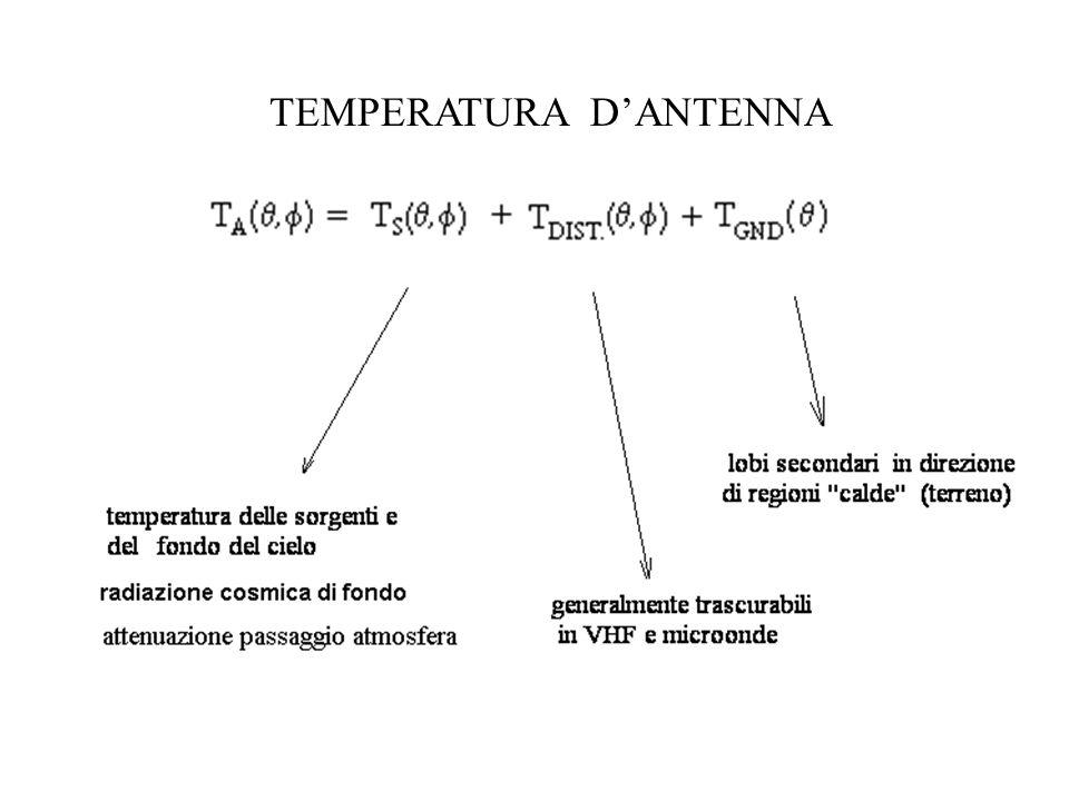TEMPERATURA D'ANTENNA